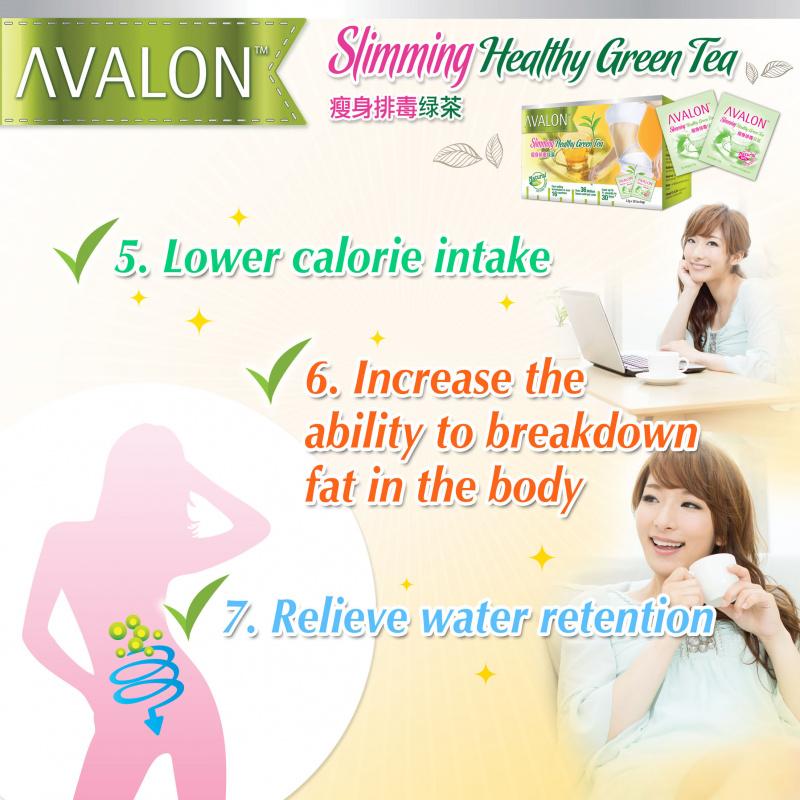 瘦身排毒綠茶脂肪燃燒減輕水腫脂肪堆積 (20包)
