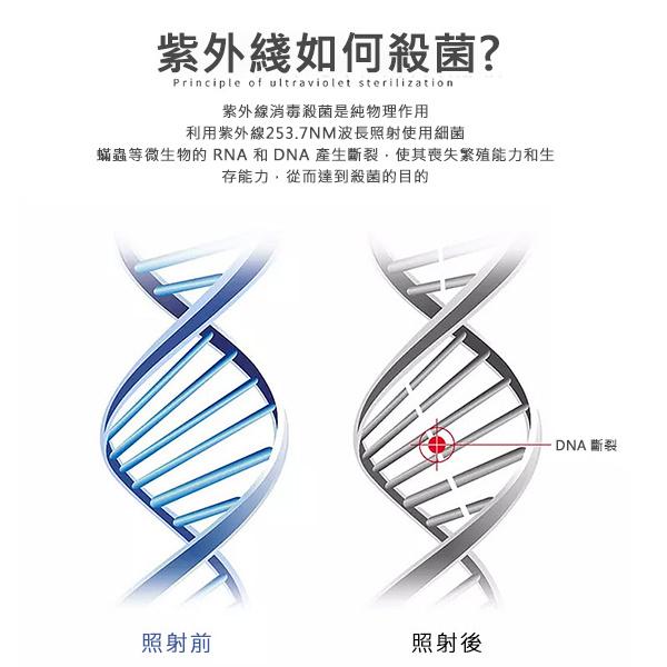 日本JTSK - 家用紫外線可移動臭氧滅菌除螨消毒殺菌燈