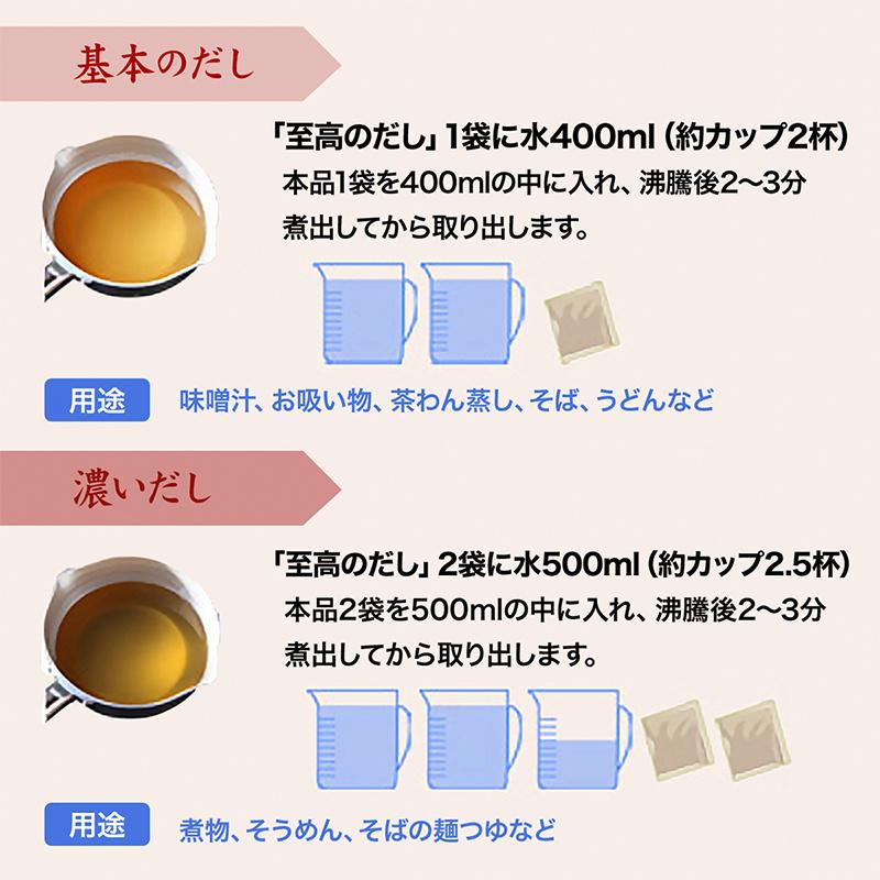 日本【鰹節屋】鹿兒島名產 無添加 鰹魚昆布黃金高湯包 240g (30袋)【市集世界 - 日本市集】