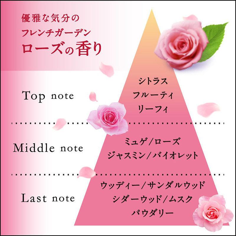 日本 NIVEA【玫瑰】濃厚保濕皂香沐浴露 480ml【市集世界 - 日本市集】