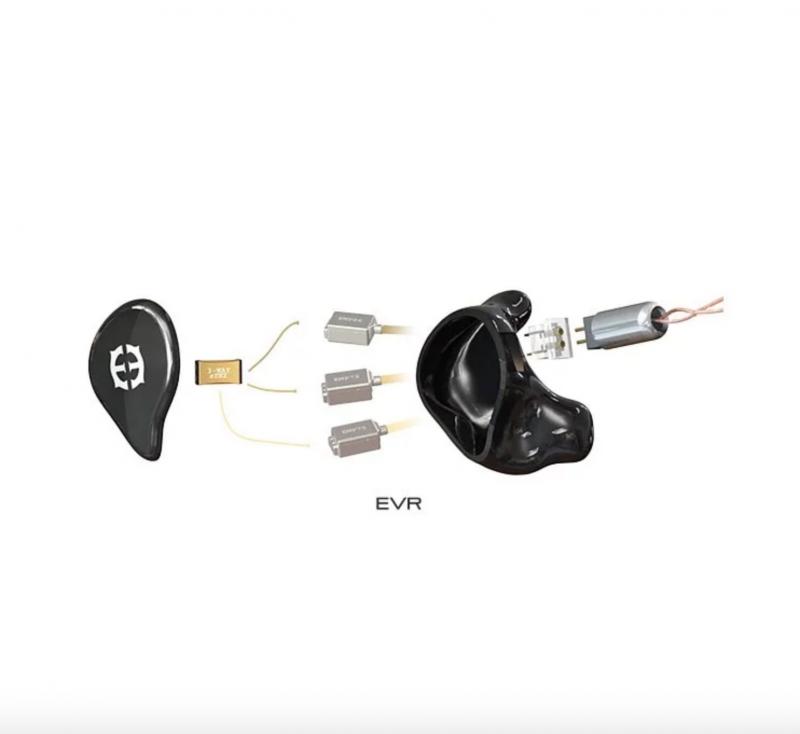 Empire Ears EVR 3單元入耳式耳機 (公模版)
