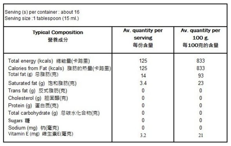 冷壓玄米油(100%純)250毫升