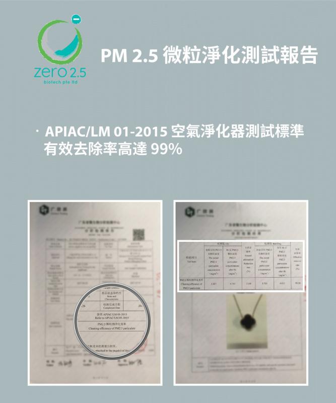 新加坡四葉草 Wearable Ionizer Clover ZERO 2.5 負離子空氣淨化器 [WI-1100]
