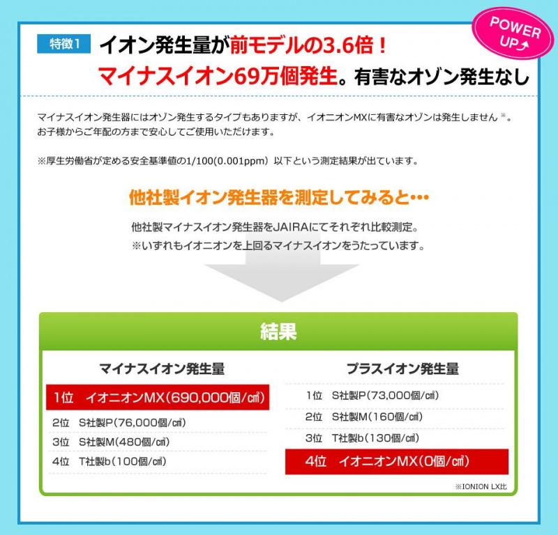 IONION Premium/MX 超輕量隨身空氣清淨機 [2款]
