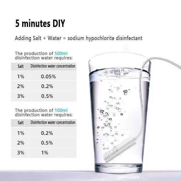 USB自製消毒漂白水機 (次氯酸鹽)