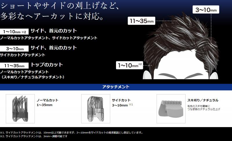 IZUMI HC-FW28-R 🇯🇵日本直送剪髮器💥 多段位1~35mm ⏱120分鐘連續使用🔥紅火色季節限定版🎊