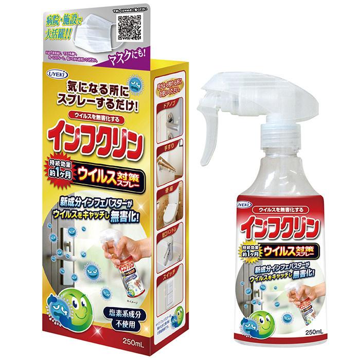 日本長效抗病毒塗層噴霧 - 250ml