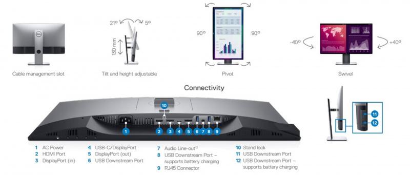 "Dell UltraSharp 24"" USB-C Hub Monitor U2421HE"
