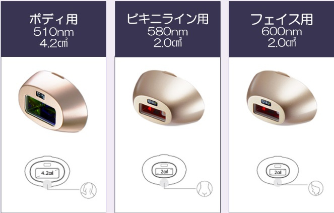 CosBeauty Joy Version IPL 30萬發脫毛機