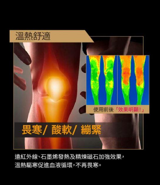 Phiten KM202001 膝部按摩器專業版