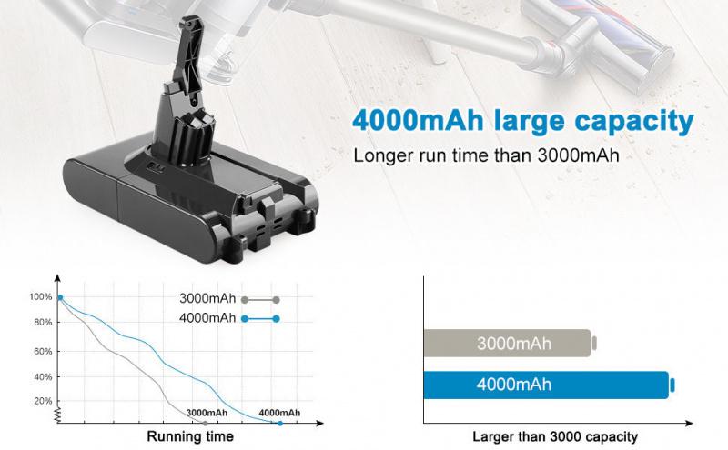 副廠 V8 4000mAh 電池+ Filter 套裝(免運)