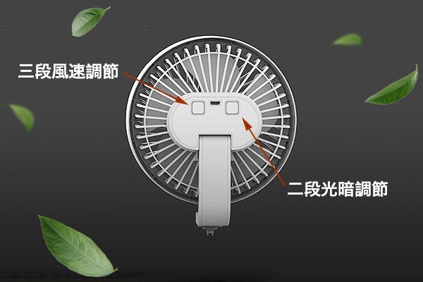 緻迎風座檯/夾式/夜燈風扇 (白色/USB充電)