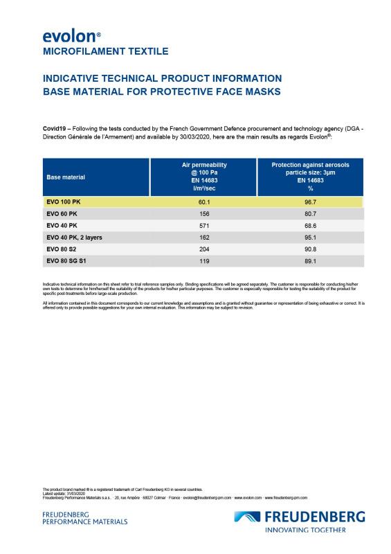 法國 Evolon®100 | BFE 96.7%可重用濾芯 (單片)