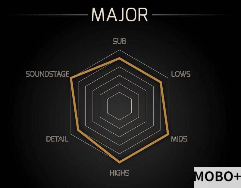 FAudio Major 入耳式耳機