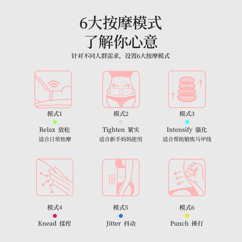日本 Intenice 茵特奈EMS腰腹按摩儀