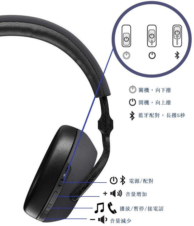 Bowers & Wilkins PX7 無線降噪耳機 [2色]