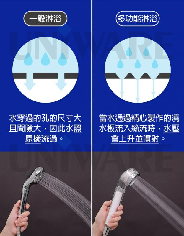 [香港行貨] UNIWARE 韓國氯過濾花灑