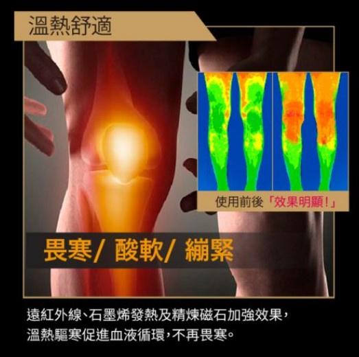 [香港行貨] Phiten KM202001 膝部按摩器專業版 (全港免運) (送贈品)