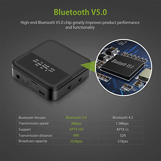 APTX HD Lossless Bluetooth 5.0 Optical 2in1 Audio Transmitter & Receiver T0602