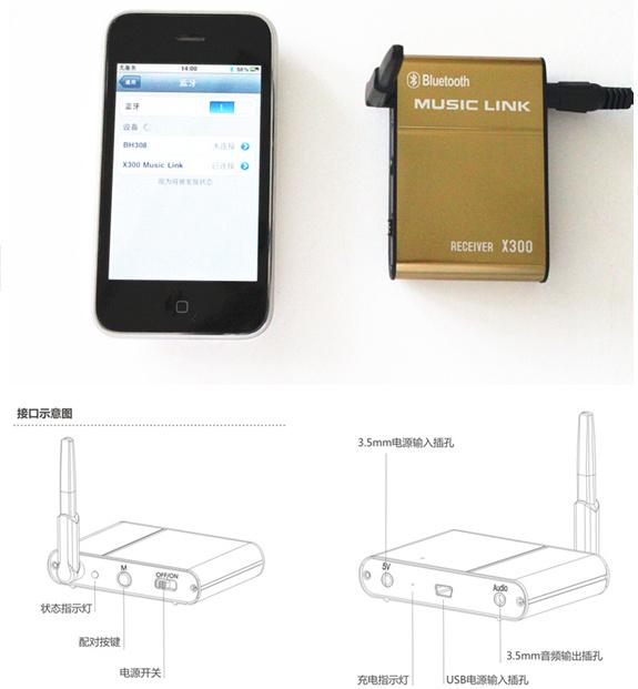 Bluetooth Hi Fi Audio Receiver X300 - Wireless Music Link - 藍芽Hi Fi 高保真音樂伴侶 - Ref S0608
