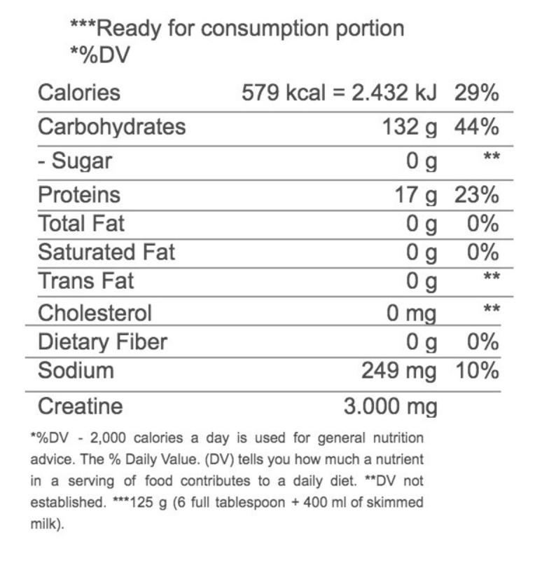 Atlhetica高蛋白+肌酸增肌粉無糖 (士多啤梨) 1.5kg (送搖搖杯)