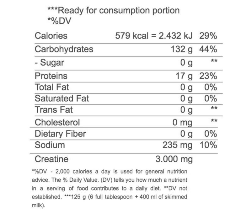 Atlhetica高蛋白+肌酸增肌粉無糖 (菠蘿椰子) 1.5kg (送搖搖杯)