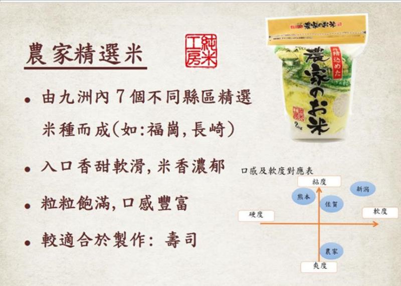 日本 純米の工房 九州嚴選農家米 2kg【市集世界 - 日本市集】
