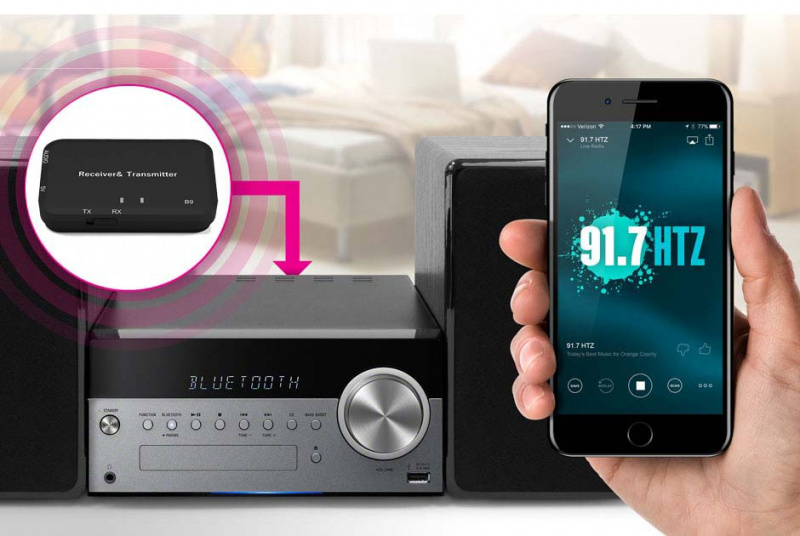Bluetooth 4.0 TV Wireless Audio Transmitter and Receiver 藍芽4.0 2in1 音頻傳送接收器 - S2537