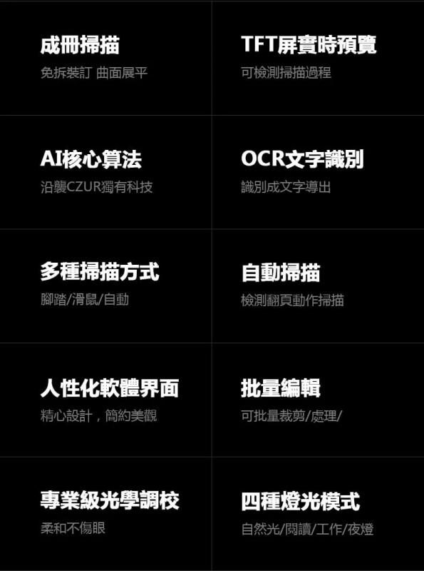 【港澳免郵】CZUR Shine Ultra 新一代攜帶式1300萬像素智能掃描器