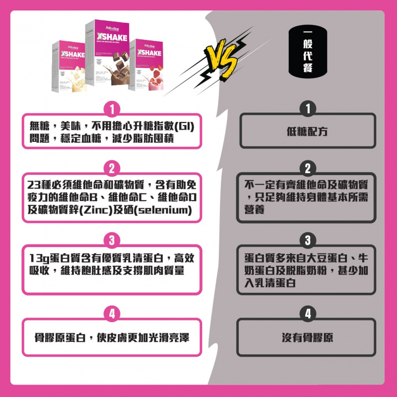L.I.F.E. - X-SHAKE · 代餐乳清蛋白粉 (士多啤梨) · (420克;14份) · 高效消脂 (送BPA-free搖搖杯)