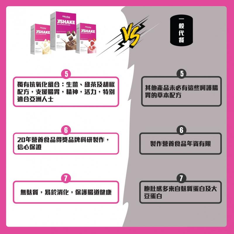 L.I.F.E. - X-SHAKE · 代餐乳清蛋白粉 (朱古力) · (420克;14份) · 高效消脂 (送BPA-free 搖搖杯)