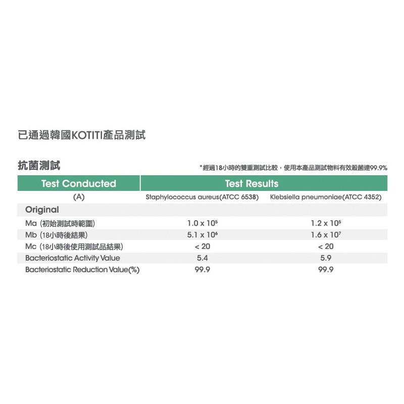 INOMSKIN - 韓國製造韓星潮款過濾99.9%細菌礦物布料口罩兩個裝