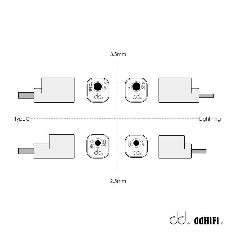 DD hifi 解碼轉頭 - 兼容iPhone/iPad/iPod/TypeC [2.5mm/3.5mm] TC25i/25B/35i/35B