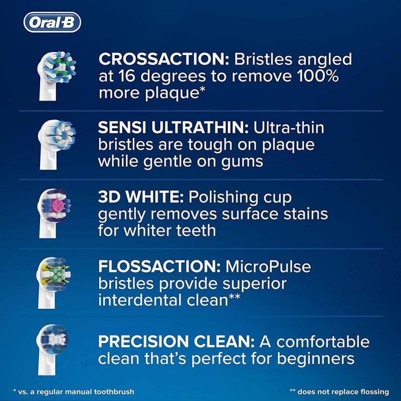 Oral B EB50 (4支裝)黑色電動牙刷替換CrossAction多動向交叉刷頭