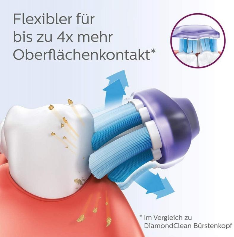 Philips G3 HX9054 / 17白色智能牙齦護理牙刷頭