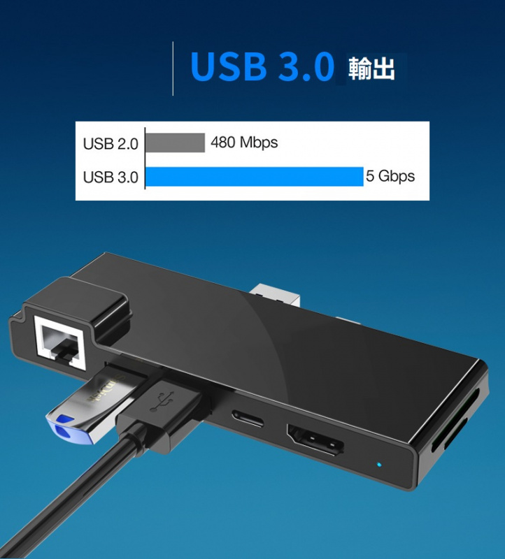 副廠MicroSoft Surface Pro 7  7合1 配接器  RJ45 Ethernet HDMI USB-C SD