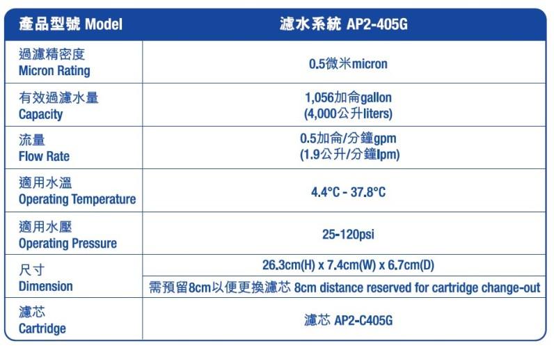 GROHE 高儀 Blue Pure Minta 二合一濾水廚房龍頭配3M AP2 405G 套裝 送安裝費半價優惠