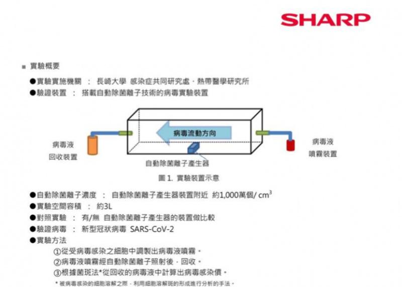 Sharp - FP-H30A-B空氣清新機
