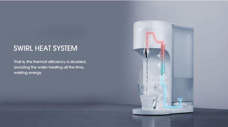 VIOMI 4L 智能即時 飲水機🍼☕️🥛
