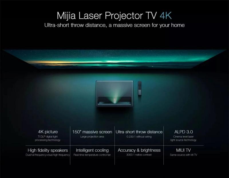 米家 4K激光 投影電視📺 超短焦雷射🎥投影機