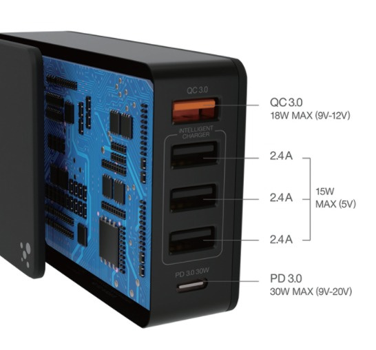 AMAZINGthing Supreme Charger Type C PD 3.0 63W 5 Port 充電器