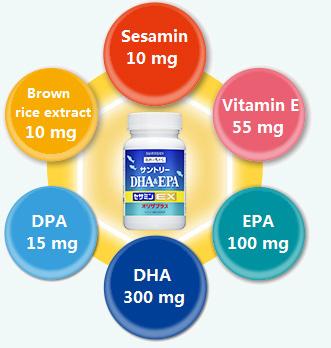 日本Suntory 三得利 魚油DHA&EPA+芝麻明E 維持健康能量保持活力 (120粒裝)
