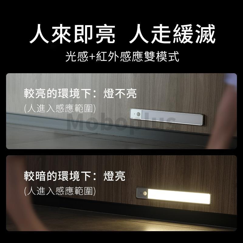 小米有品 EZVALO 免打孔無線感應燈(青春版)