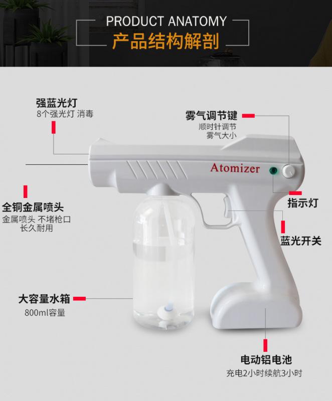 無線噴霧消毒槍,消毒器,霧化消毒槍,消毒器,噴霧器,家居消毒,車廂消毒