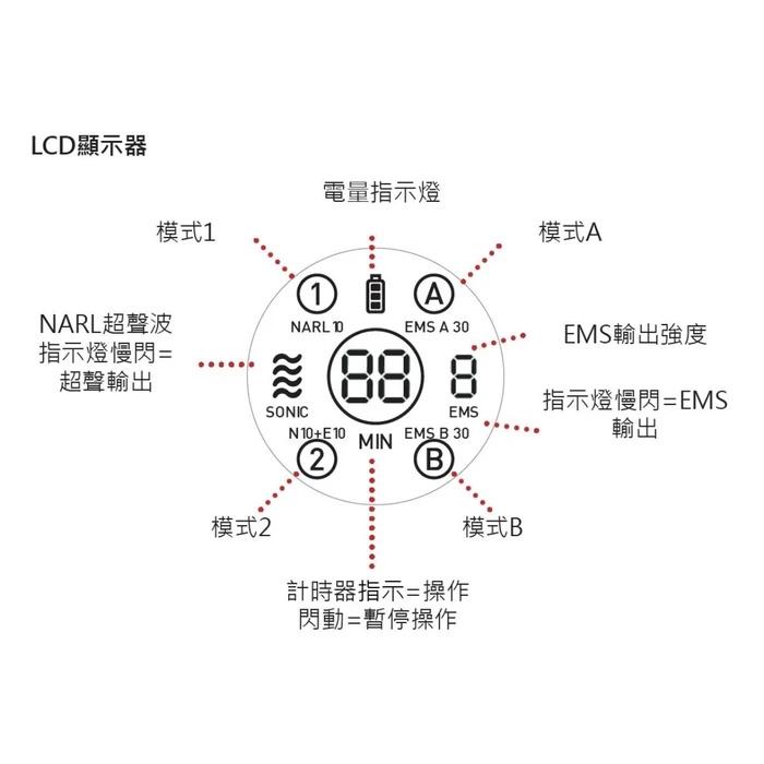 「焼脂神器」日本 Abtronic NARL專利超聲波快速纖體儀