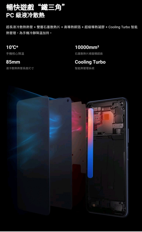 Vivo iQOO Z1x (5G 全網版電競手機) 8+128GB