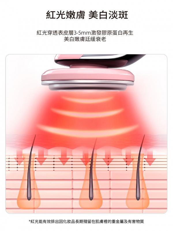 Bimix貝米斯超聲波霧化導入導出儀