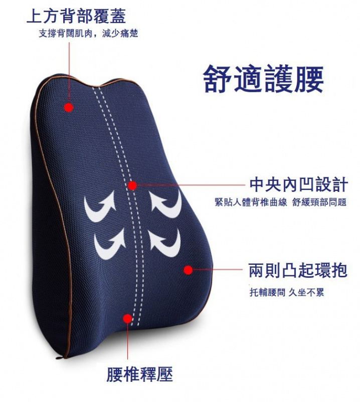記憶太空棉腰枕人工力學設計辦公室護腰靠墊