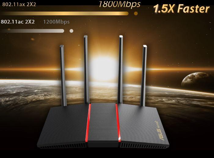 ASUS / 華碩 RT-AX55 AX1800 Dual Band WiFi 6 (802.11ax) AiMesh Router