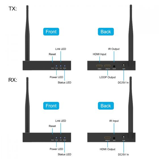 PORTTA Wireless HDMI™ Extender 100m (N3EXOHW) (87-70-3100)